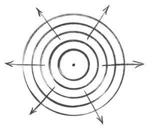 movimento centrifugo