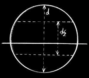 diametersblack